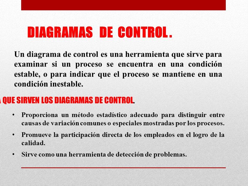 DIAGRAMAS DE CONTROL.
