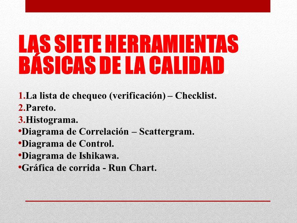LAS SIETE HERRAMIENTAS BÁSICAS DE LA CALIDAD. 1.La lista de chequeo (verificación) – Checklist.