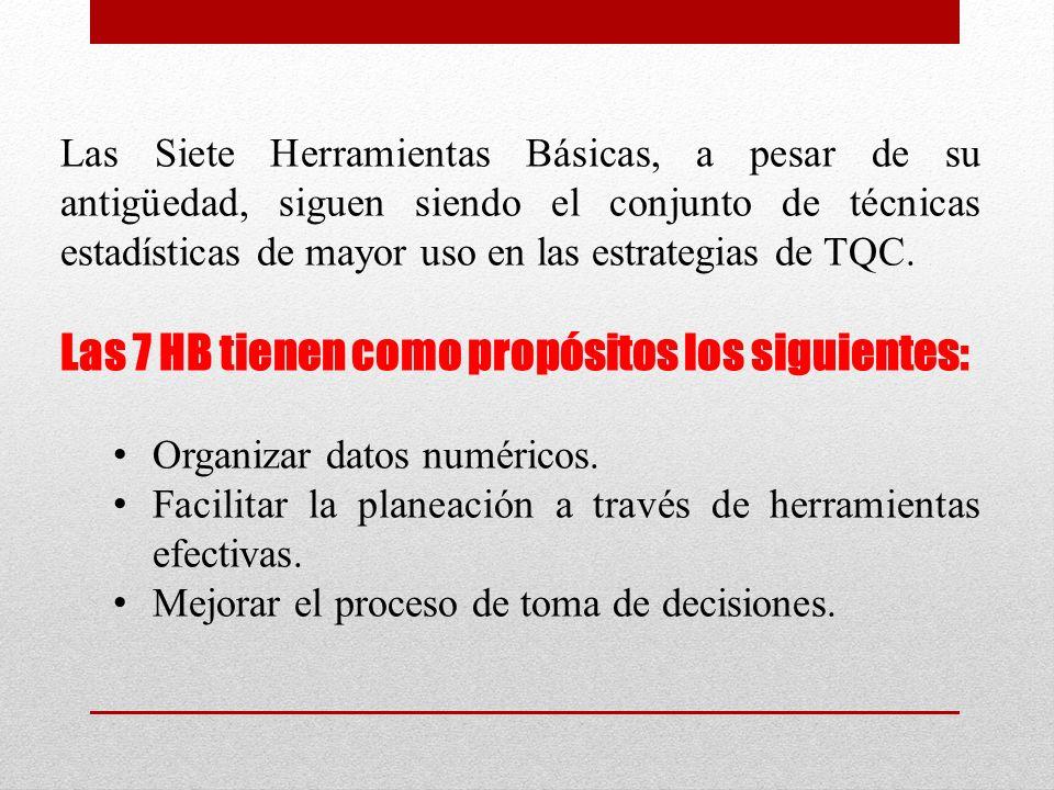 Las Siete Herramientas Básicas, a pesar de su antigüedad, siguen siendo el conjunto de técnicas estadísticas de mayor uso en las estrategias de TQC.