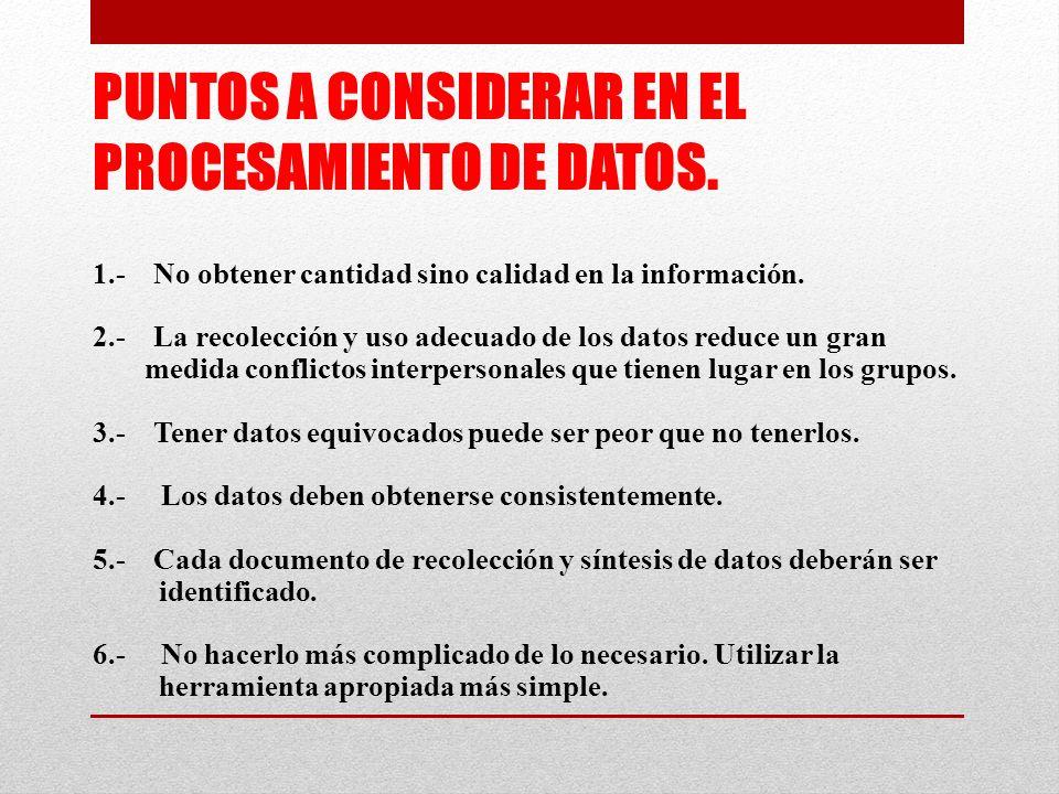 PUNTOS A CONSIDERAR EN EL PROCESAMIENTO DE DATOS.