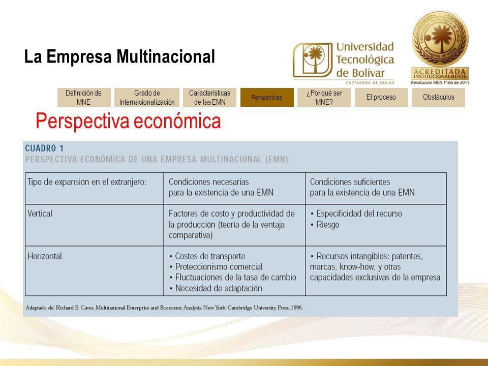 Perspectiva económica La Empresa Multinacional Definición de MNE Características de las EMN Grado de Internacionalización Perspectivas ¿Por qué ser MNE.