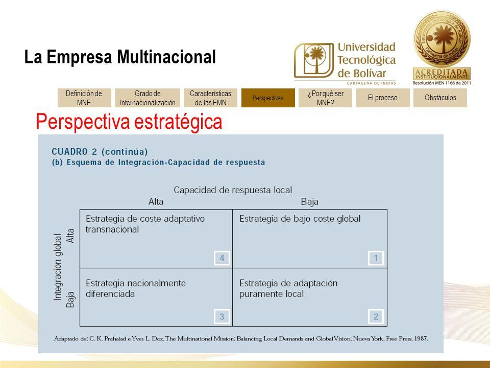Perspectiva estratégica La Empresa Multinacional Definición de MNE Características de las EMN Grado de Internacionalización Perspectivas ¿Por qué ser MNE.