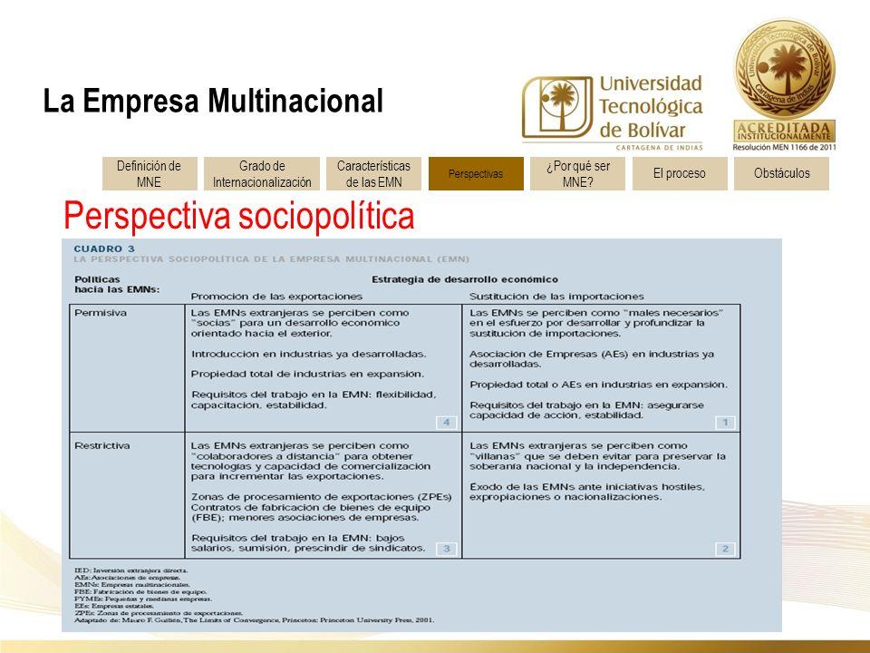 Perspectiva sociopolítica La Empresa Multinacional Definición de MNE Características de las EMN Grado de Internacionalización Perspectivas ¿Por qué ser MNE.