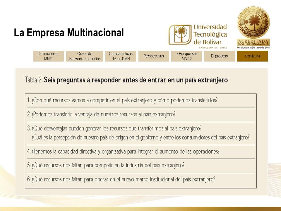 La Empresa Multinacional Definición de MNE Características de las EMN Grado de Internacionalización Perspectivas ¿Por qué ser MNE.