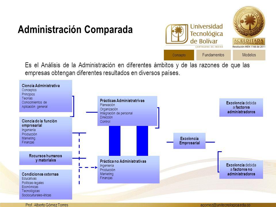 Administración Comparada Es el Análisis de la Administración en diferentes ámbitos y de las razones de que las empresas obtengan diferentes resultados en diversos países.