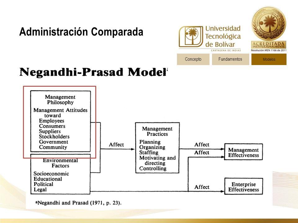 Administración Comparada Concepto Modelos Fundamentos