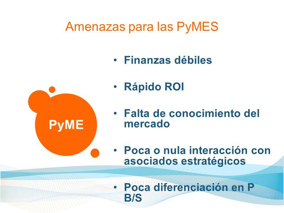 Amenazas para las PyMES Finanzas débiles Rápido ROI Falta de conocimiento del mercado Poca o nula interacción con asociados estratégicos Poca diferenc