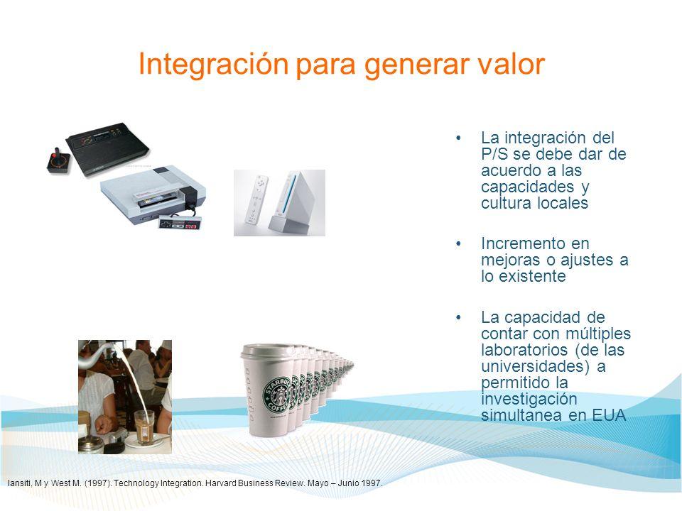 Integración para generar valor La integración del P/S se debe dar de acuerdo a las capacidades y cultura locales Incremento en mejoras o ajustes a lo