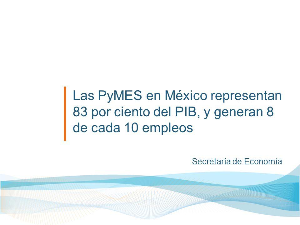 Las PyMES en México representan 83 por ciento del PIB, y generan 8 de cada 10 empleos Secretaría de Economía