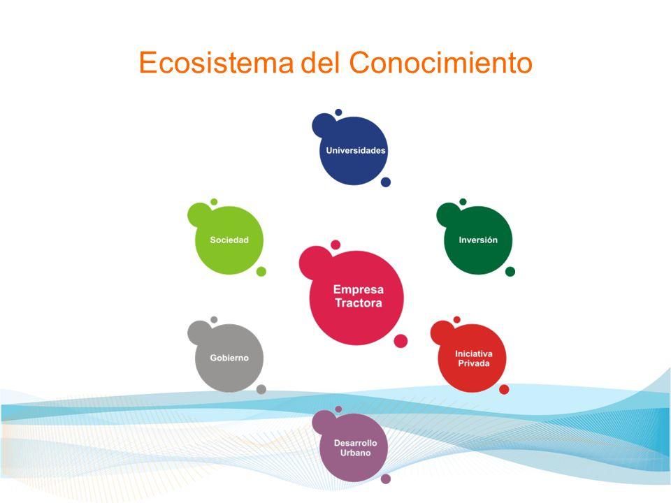 CRM - Costumer Relationship Management ¿Quién compra.