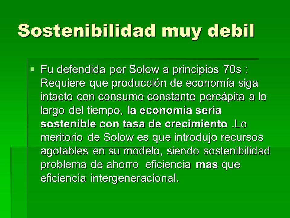 Sostenibilidad muy debil Fu defendida por Solow a principios 70s : Requiere que producción de economía siga intacto con consumo constante percápita a