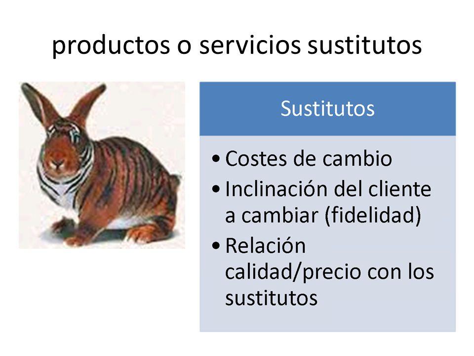 productos o servicios sustitutos