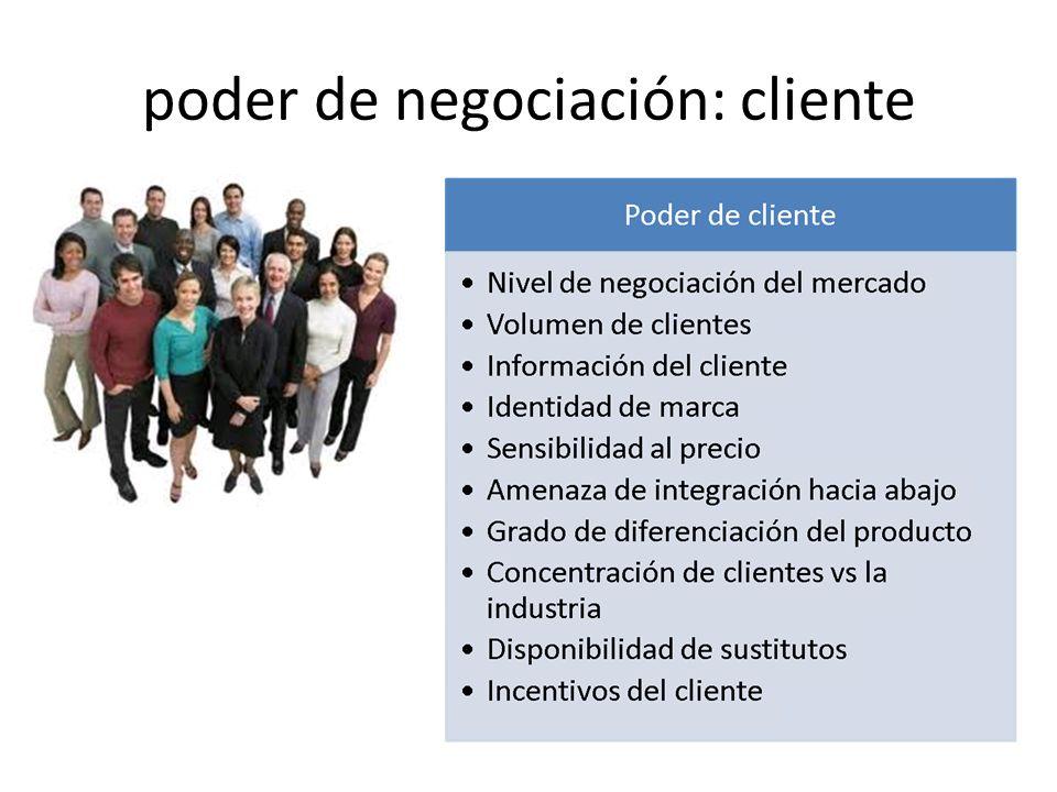 poder de negociación: cliente