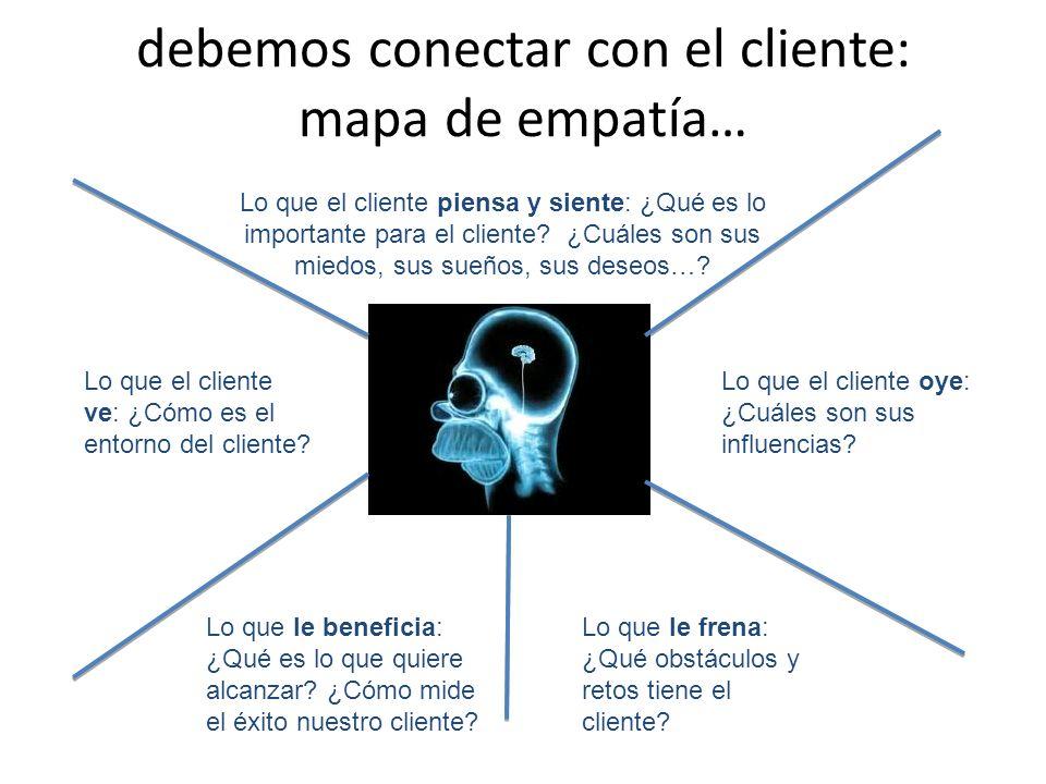 debemos conectar con el cliente: mapa de empatía… Lo que el cliente piensa y siente: ¿Qué es lo importante para el cliente.