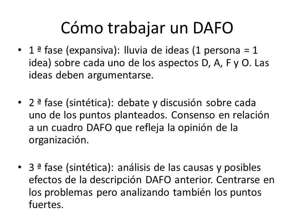 1 ª fase (expansiva): lluvia de ideas (1 persona = 1 idea) sobre cada uno de los aspectos D, A, F y O.