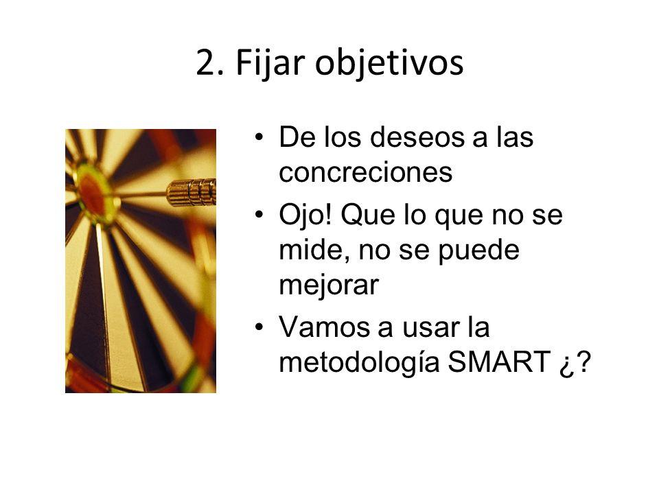 2. Fijar objetivos De los deseos a las concreciones Ojo.