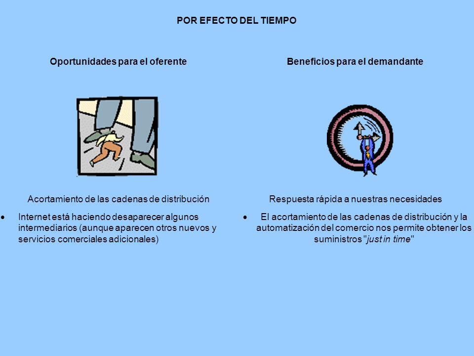 El modelo de comercio electr ó nico es dar servicio de empresas a empresas, generalmente es de mayorista a minorista o aut ó nomos.