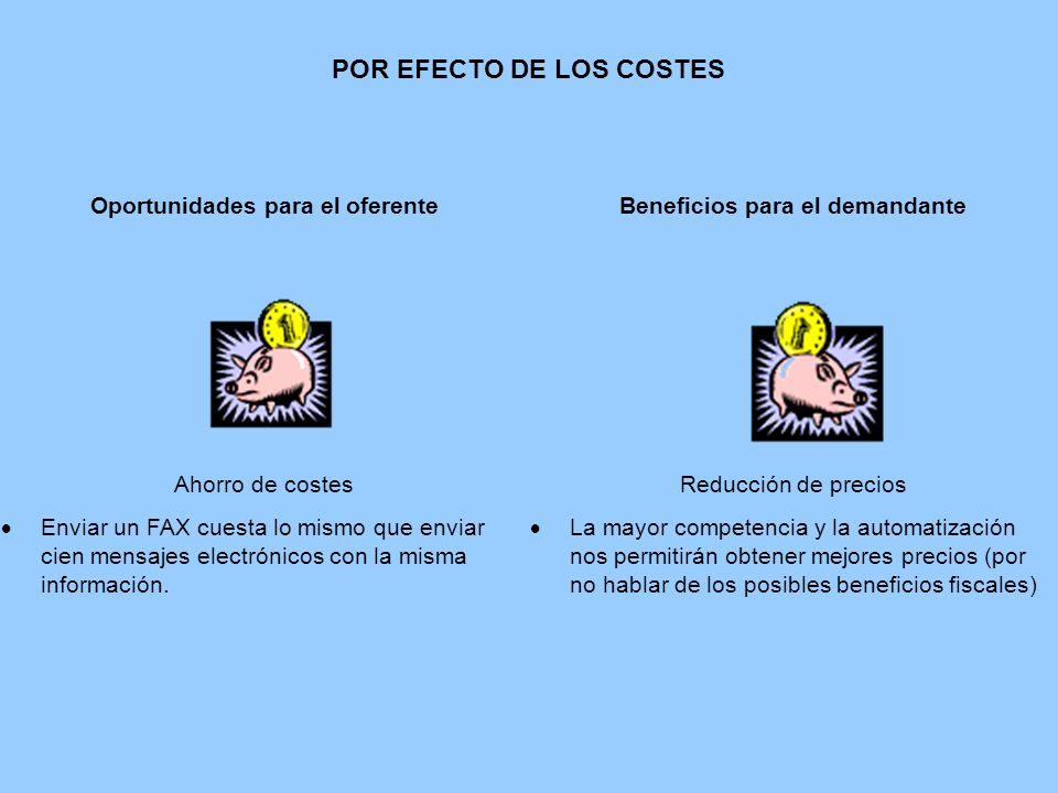 POR EFECTO DE LOS COSTES Oportunidades para el oferenteBeneficios para el demandante Ahorro de costes Enviar un FAX cuesta lo mismo que enviar cien mensajes electrónicos con la misma información.