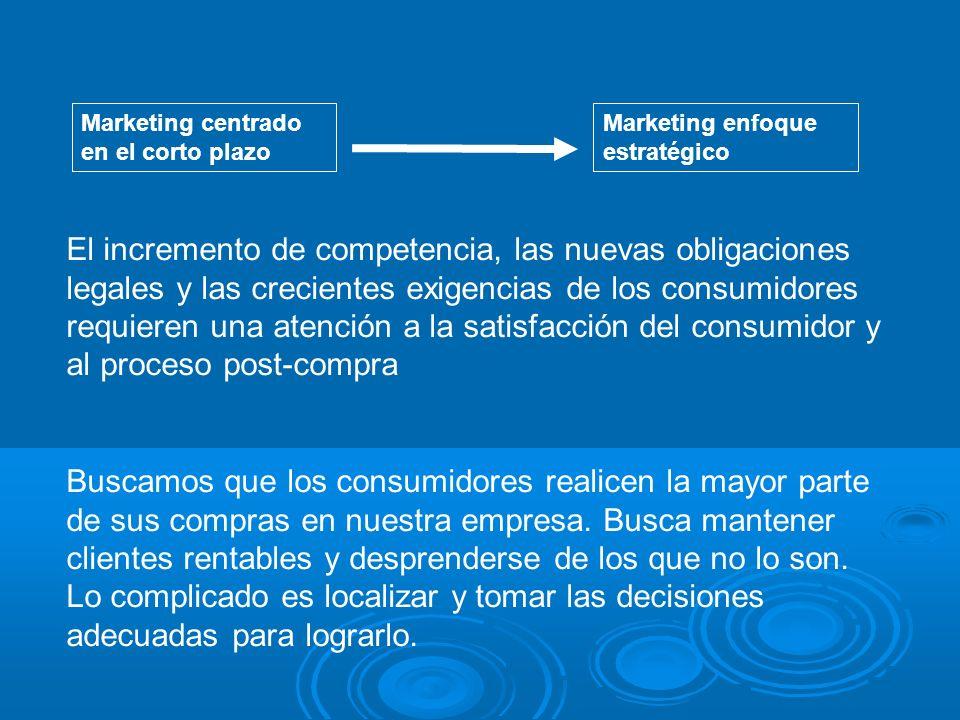 Marketing centrado en el corto plazo Marketing enfoque estratégico El incremento de competencia, las nuevas obligaciones legales y las crecientes exigencias de los consumidores requieren una atención a la satisfacción del consumidor y al proceso post-compra Buscamos que los consumidores realicen la mayor parte de sus compras en nuestra empresa.
