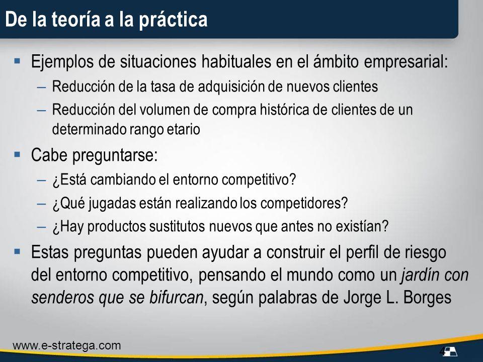 www.e-stratega.com 4 De la teoría a la práctica Ejemplos de situaciones habituales en el ámbito empresarial: – Reducción de la tasa de adquisición de