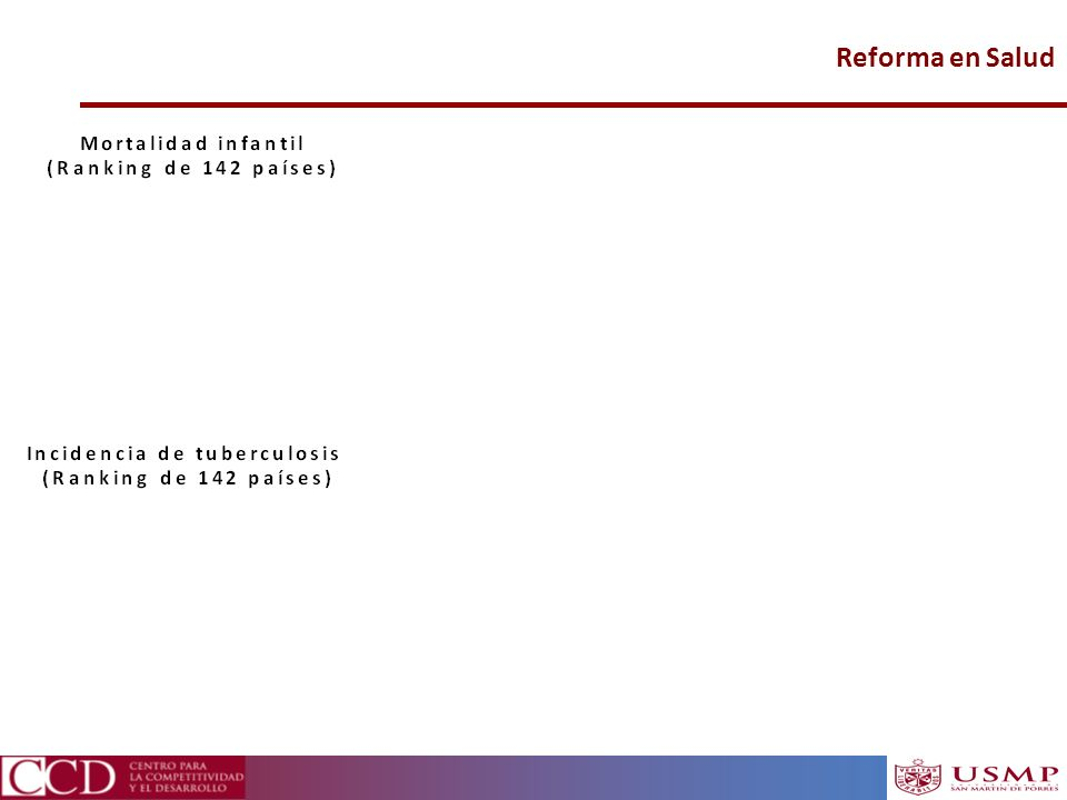 Reforma en Salud Fuente: WEF