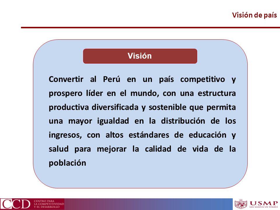 Visión de país Visión Convertir al Perú en un país competitivo y prospero líder en el mundo, con una estructura productiva diversificada y sostenible