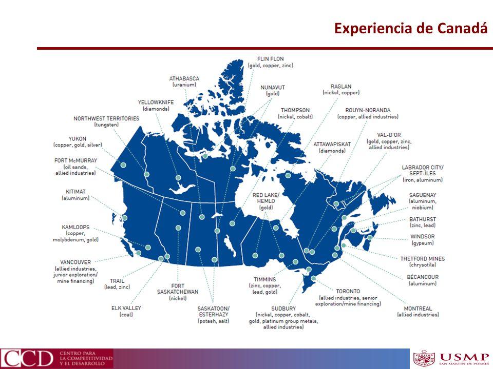 Experiencia de Canadá