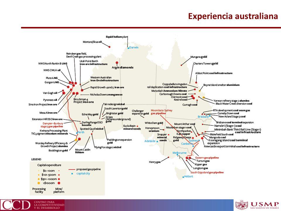 Experiencia australiana