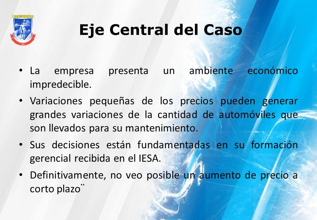 Eje Central del Caso La empresa presenta un ambiente económico impredecible. Variaciones pequeñas de los precios pueden generar grandes variaciones de