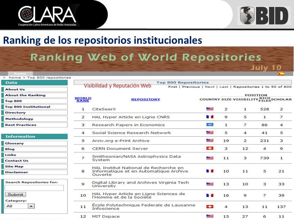 Visibilidad y Reputación Web Ranking de los repositorios institucionales