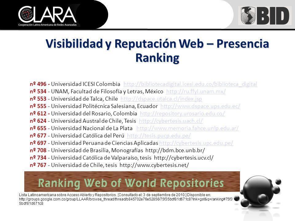 nº 496 - Universidad ICESI Colombia http://bibliotecadigital.icesi.edu.co/biblioteca_digital nº 534 - UNAM, Facultad de Filosofía y Letras, México http://ru.ffyl.unam.mx/ nº 553 - Universidad de Talca, Chile http://dspace.utalca.cl/index.jsp nº 555 - Universidad Politécnica Salesiana, Ecuador http://www.dspace.ups.edu.ec/ nº 612 - Universidad del Rosario, Colombia http://repository.urosario.edu.co/ nº 624 - Universidad Austral de Chile, Tesis http://cybertesis.uach.cl/ nº 655 - Universidad Nacional de La Plata http://www.memoria.fahce.unlp.edu.ar/ nº 677 - Universidad Católica del Perú http://tesis.pucp.edu.pe/ nº 697 - Universidad Peruana de Ciencias Aplicadas http://cybertesis.upc.edu.pe/ nº 708 - Universidad de Brasilia, Monografías http://bdm.bce.unb.br/ nº 734 - Universidad Católica de Valparaíso, tesis http://cybertesis.ucv.cl/ nº 767 - Universidad de Chile, tesis http://www.cybertesis.net/ http://bibliotecadigital.icesi.edu.co/biblioteca_digitalhttp://ru.ffyl.unam.mx/http://dspace.utalca.cl/index.jsphttp://www.dspace.ups.edu.ec/http://repository.urosario.edu.co/http://cybertesis.uach.cl/http://www.memoria.fahce.unlp.edu.ar/http://tesis.pucp.edu.pe/http://cybertesis.upc.edu.pe/ 24 universidades de América Latina que figuran en los 800 principales RI Lista Latinoamericana sobre Acceso Abierto y Repositorios.