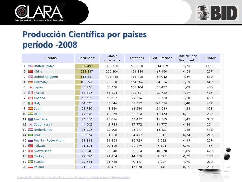 Producción Científica por países período -2008 Tomado de: Scimago.