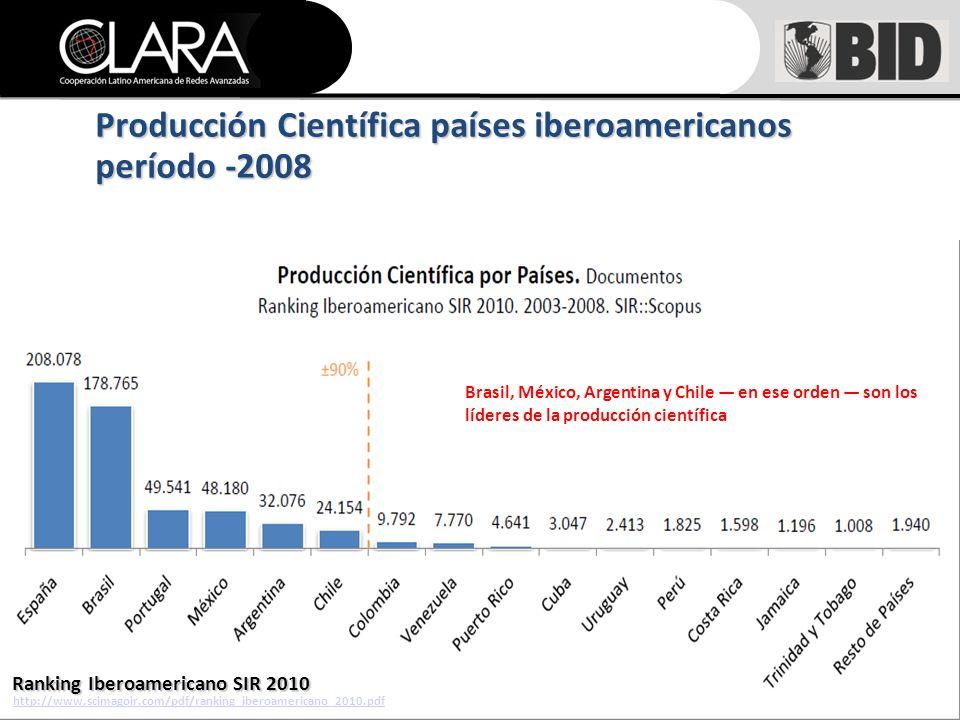 Ranking Iberoamericano SIR 2010 http://www.scimagoir.com/pdf/ranking_iberoamericano_2010.pdf Brasil, México, Argentina y Chile en ese orden son los líderes de la producción científica Producción Científica países iberoamericanos período -2008