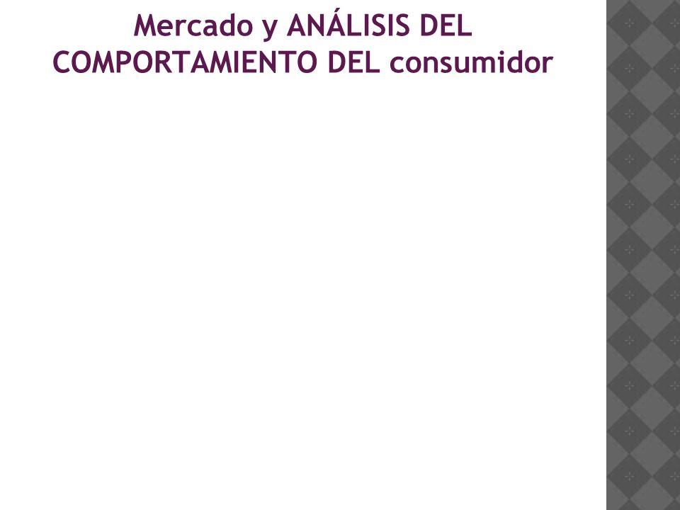 Mercado y ANÁLISIS DEL COMPORTAMIENTO DEL consumidor