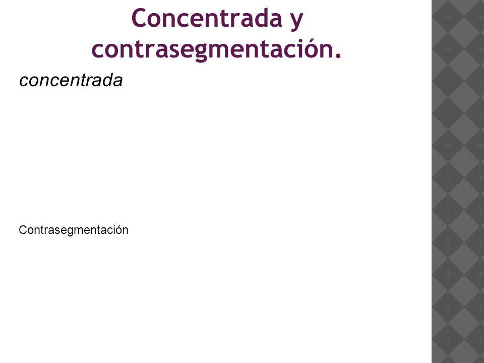 Concentrada y contrasegmentación. concentrada Contrasegmentación