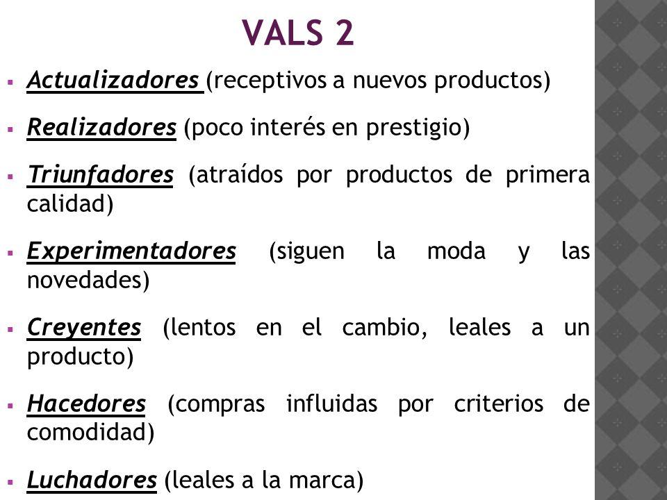 VALS 2 Actualizadores (receptivos a nuevos productos) Realizadores (poco interés en prestigio) Triunfadores (atraídos por productos de primera calidad) Experimentadores (siguen la moda y las novedades) Creyentes (lentos en el cambio, leales a un producto) Hacedores (compras influidas por criterios de comodidad) Luchadores (leales a la marca) Competidores (conscientes de la imagen, buscan lo mejor)