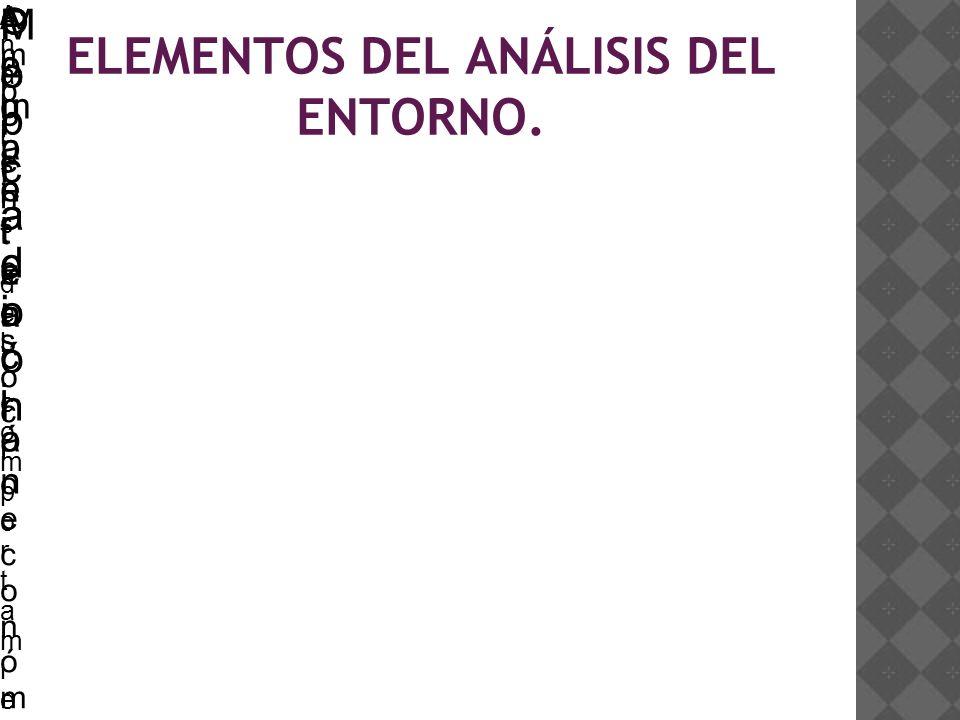 ELEMENTOS DEL ANÁLISIS DEL ENTORNO.