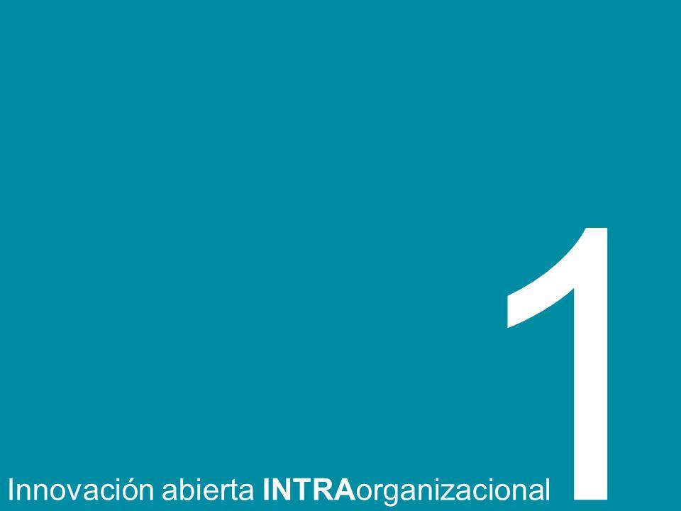 Innovación abierta INTRAorganizacional 1