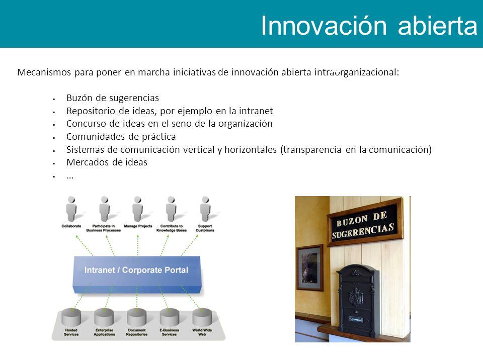 Mecanismos para poner en marcha iniciativas de innovación abierta intraorganizacional: Buzón de sugerencias Repositorio de ideas, por ejemplo en la intranet Concurso de ideas en el seno de la organización Comunidades de práctica Sistemas de comunicación vertical y horizontales (transparencia en la comunicación) Mercados de ideas … Innovación abierta INTRAorganizacional