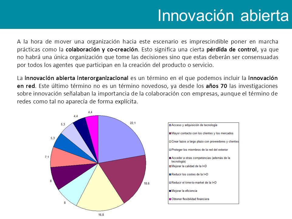 Innovación abierta INTERorganizacional A la hora de mover una organización hacia este escenario es imprescindible poner en marcha prácticas como la colaboración y co-creación.