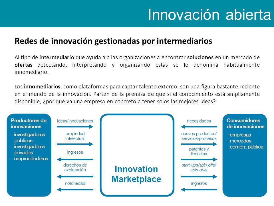 Innovación abierta INTERorganizacional Redes de innovación gestionadas por intermediarios Al tipo de intermediario que ayuda a a las organizaciones a encontrar soluciones en un mercado de ofertas detectando, interpretando y organizando estas se le denomina habitualmente innomediario.
