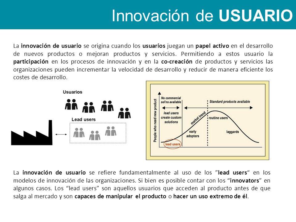 La innovación de usuario se origina cuando los usuarios juegan un papel activo en el desarrollo de nuevos productos o mejoran productos y servicios.