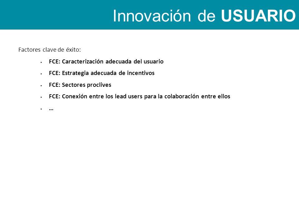 Innovación de USUARIO Factores clave de éxito: FCE: Caracterización adecuada del usuario FCE: Estrategia adecuada de incentivos FCE: Sectores proclives FCE: Conexión entre los lead users para la colaboración entre ellos …
