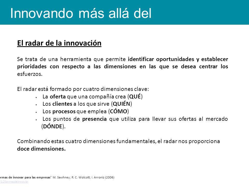 ¿Cuáles son las palancas que facilitarían innovar a las PYMEs? La innovación en las PYMEs