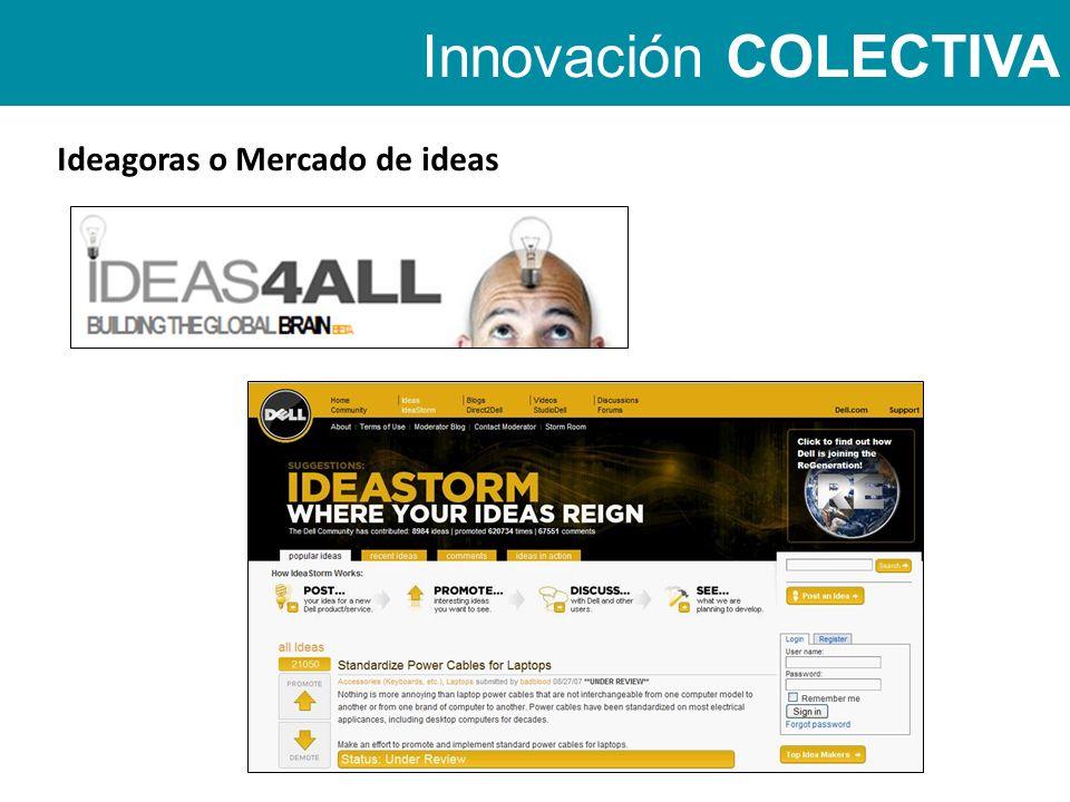 Innovación COLECTIVA Ideagoras o Mercado de ideas
