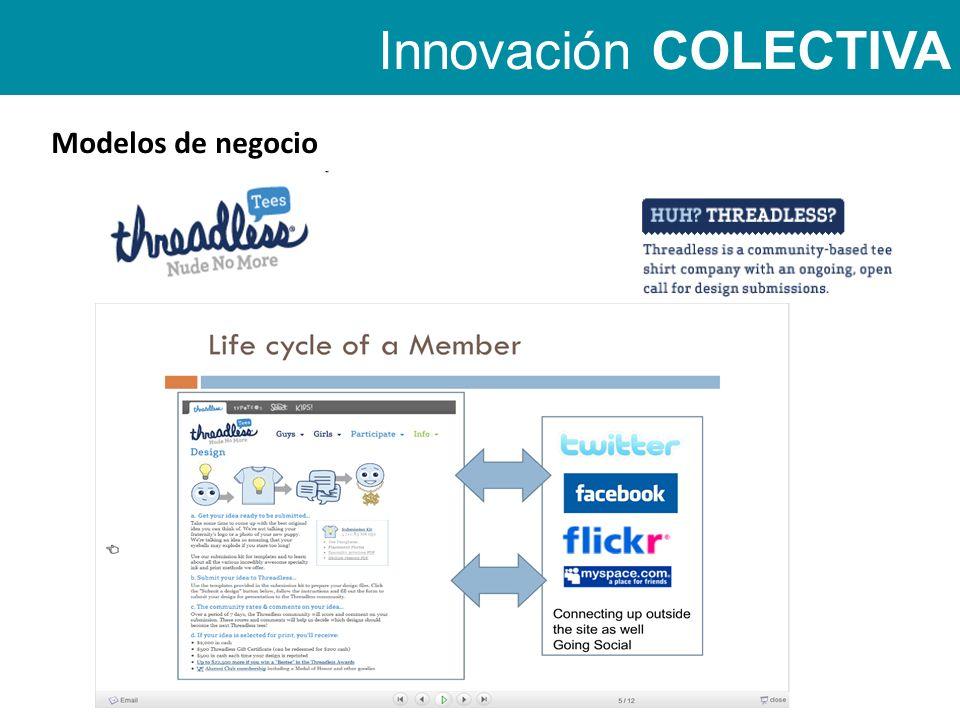 Innovación COLECTIVA Modelos de negocio