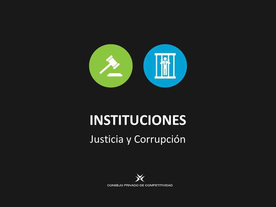 INSTITUCIONES Justicia y Corrupción