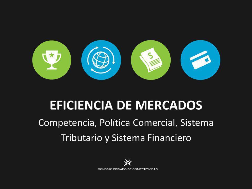 EFICIENCIA DE MERCADOS Competencia, Política Comercial, Sistema Tributario y Sistema Financiero