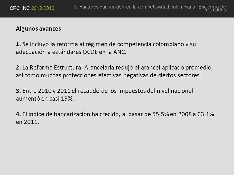 Algunos avances 1. Se incluyó la reforma al régimen de competencia colombiano y su adecuación a estándares OCDE en la ANC. 2. La Reforma Estructural A