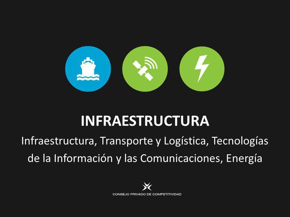 INFRAESTRUCTURA Infraestructura, Transporte y Logística, Tecnologías de la Información y las Comunicaciones, Energía